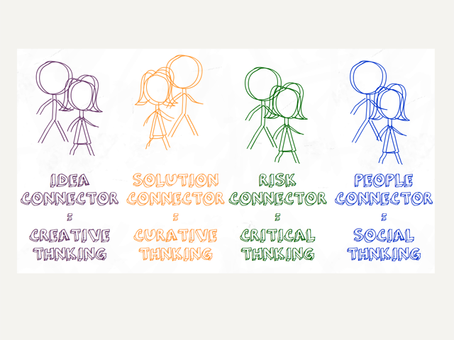 KIND-OF-CONNECTORS-IDEASOLUTIONPEOPLERISK-CREATIVECURATIVESOCIALCRITICAL1