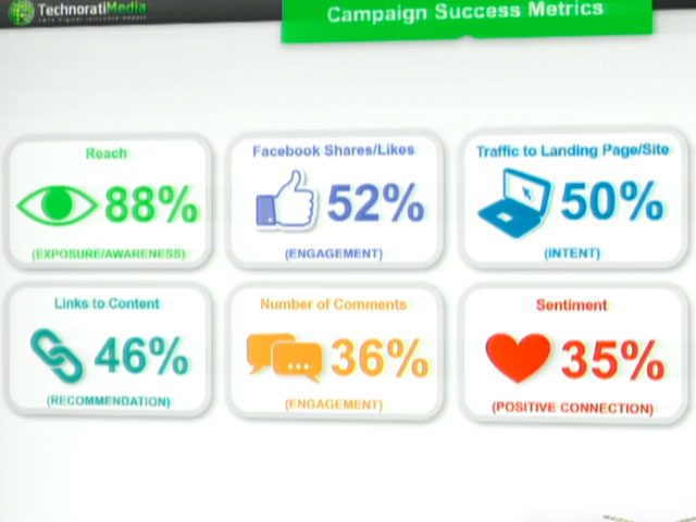 CAMPAING-SUCCESS