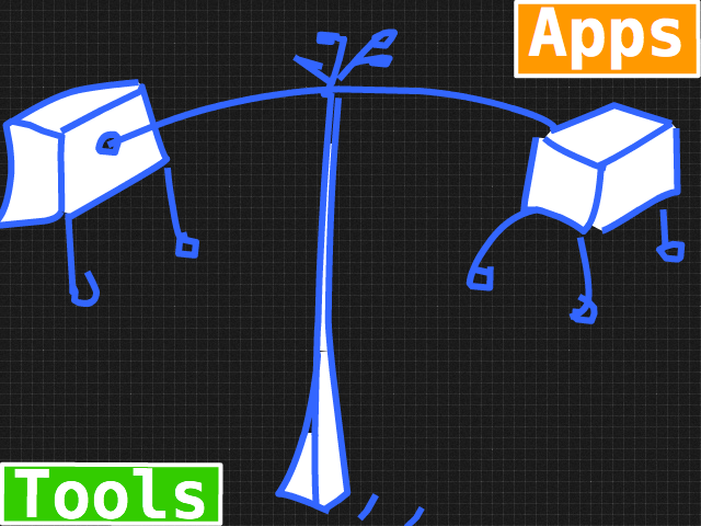 Which is Best: Tools vs Apps?
