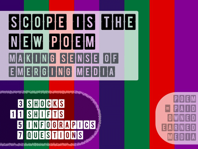 Rethinking POEM (Paid, Owned & Earned Media)
